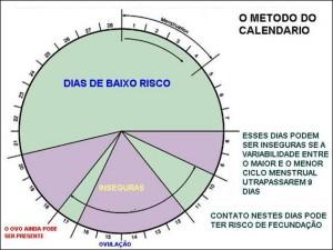 Tabela Menstrual 2013 para imprimir - 1