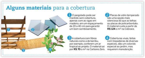 (Foto: construirmaispormenos.uol.com.br)
