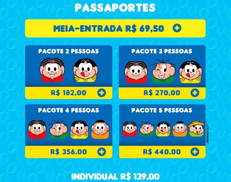 Passaporte para o Parque da Mônica